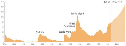 World War Two - Causes - History on the Net